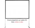 location ecran projection paris