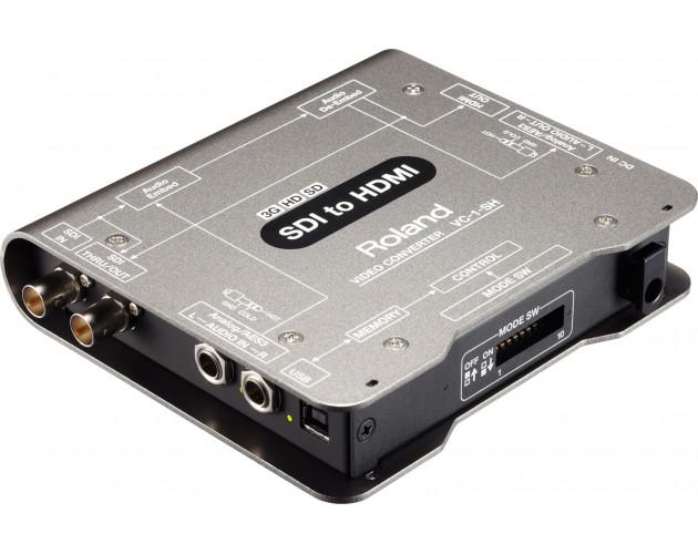 location convertisseur SDI vers HDMI