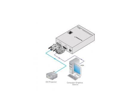 location convertisseur VGA vers HDMI